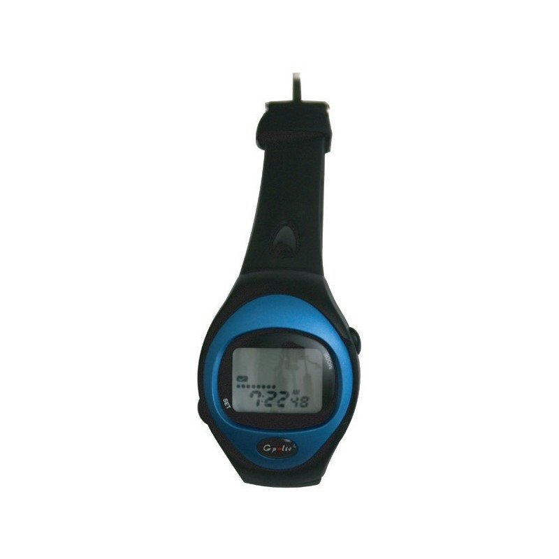 Ps900 (Pulse Counter)